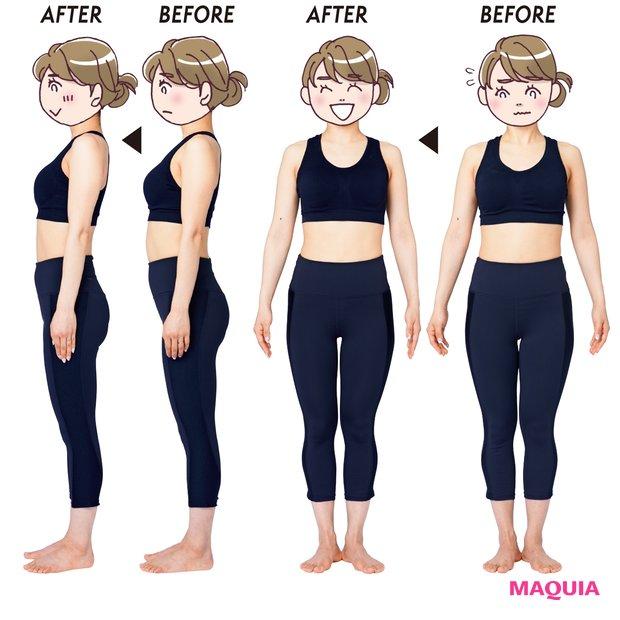 運動しているのにスタイルに変化がない……Kさんの2カ月ダイエットチャレンジに密着!_1