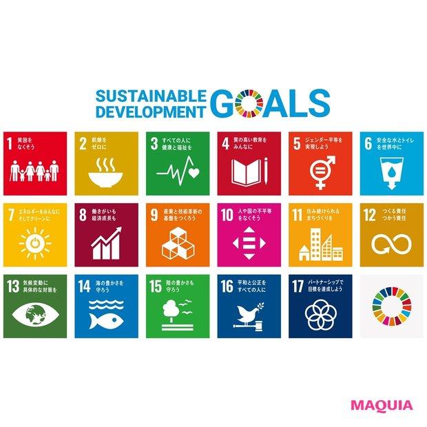 【地球環境のために知るべきこと】SDGsって? サスティナブルって何?