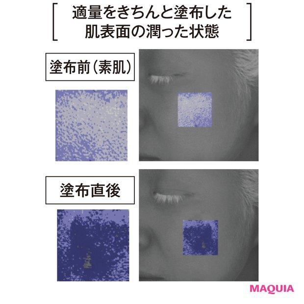 ALL3000円以下! 結果を出すプチプラスキンケアで潤い満タン肌に_7