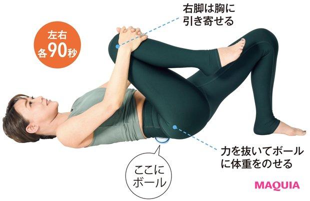 背中側のインナーマッスルを刺激 腰周りほぐし