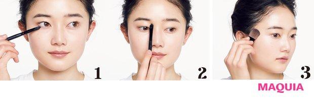 長井式メイクのプロセス