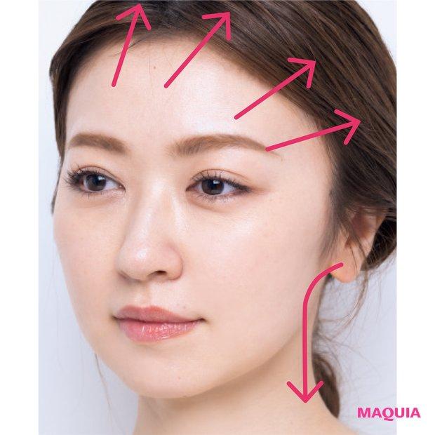 1額上部から側頭部を上に向かってげんこつを滑らせるようにほぐす。2エラ部分を手のひらでやさしく押し、鎖骨へ滑らせる。