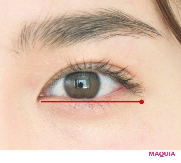 鏡を見ながら、目頭と目尻の位置が水平状になっているかチェック